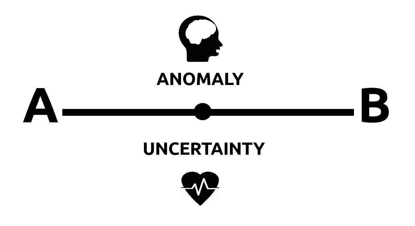 Uncertainty & The Frame Problem